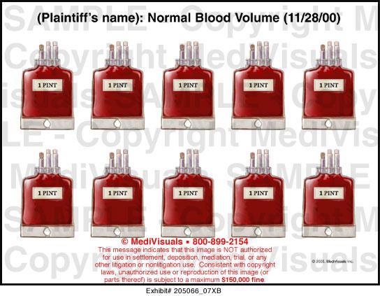 blood volume adult