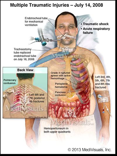 Justice Report and Client Testimonials - MediVisuals: Medical Legal