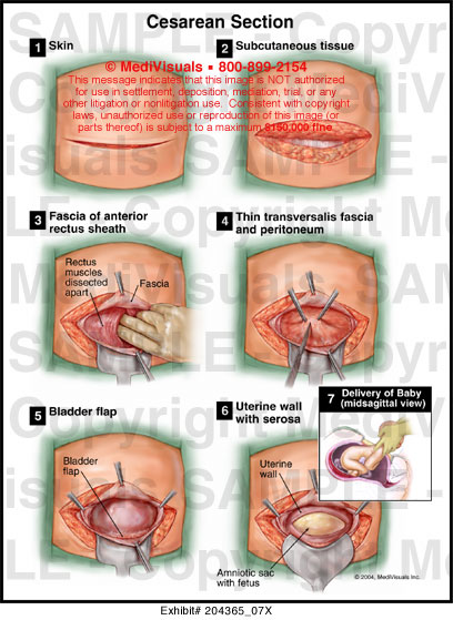 medical charts - Carnaval.jmsmusic.co