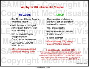 asphyxia-OR-intracranial-truma